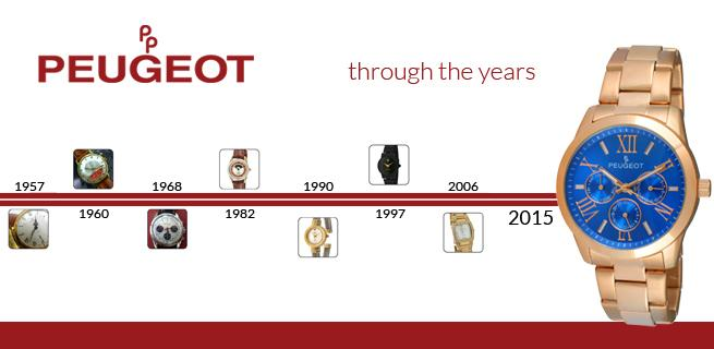 History Peugot Watches