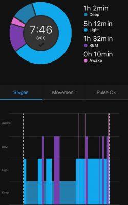 vivosmart 4 sleep tracking
